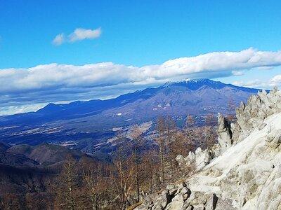 ドーンっと、八ヶ岳❗️   絶景事典